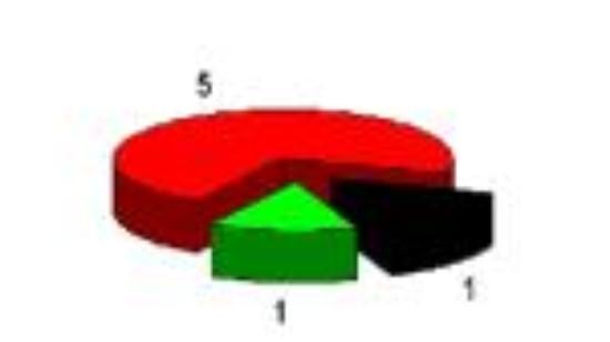 Grafik-NEU